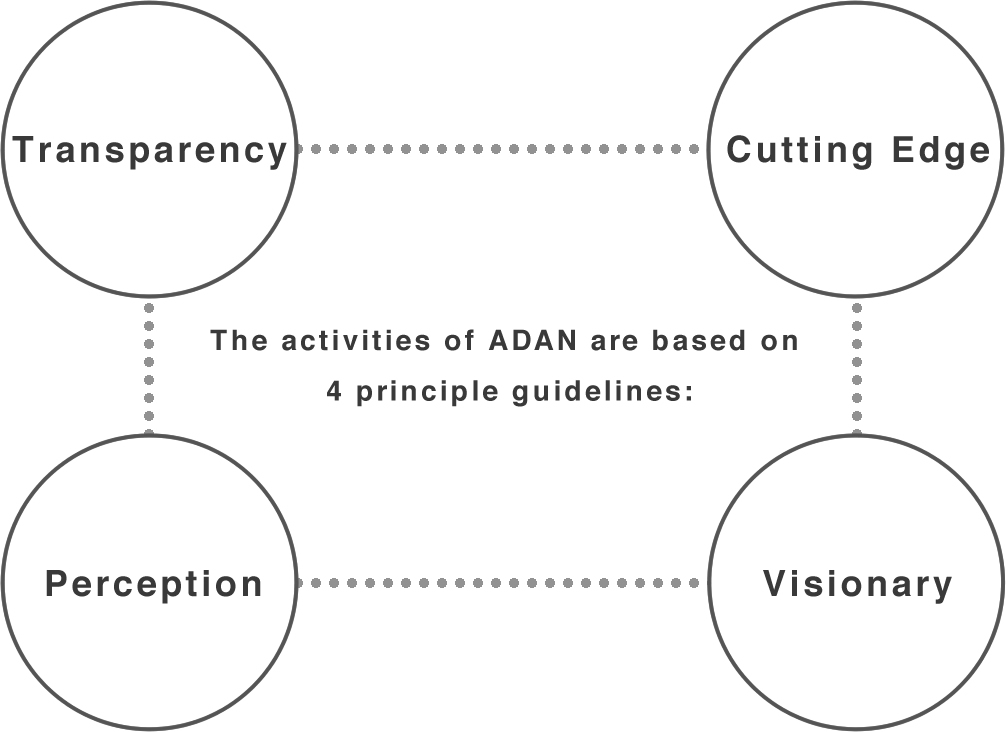 The activities of ADAN are based on 4 principle guidelines: